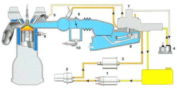 Схема K-Jetronic