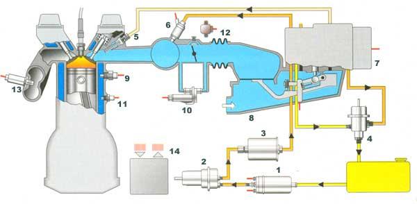 Схема KE-Jetronic